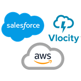 Salesforce Vlocity Amazon